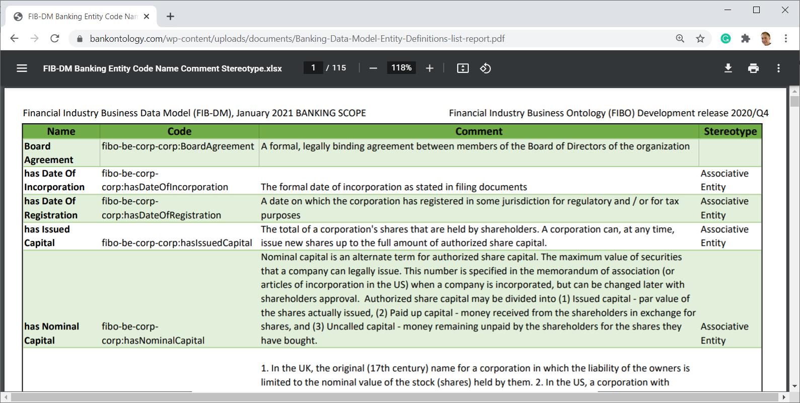 Banking Data Model - Entity list report (PDF)