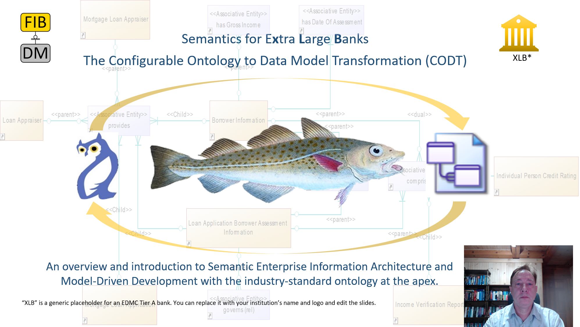 Ontology Data Model Transformation tutorial - frontpage